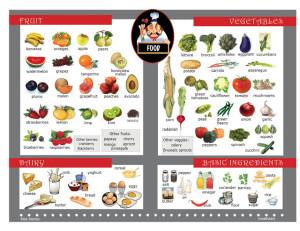 food basic