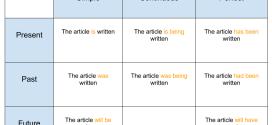 Passive Voice тест из  20 вопросов.