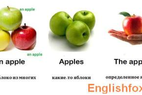 articles_apples