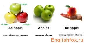 articles_apples