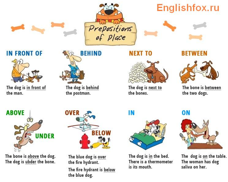 preposition-of-place examples