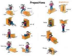prepositions-of-place-movement