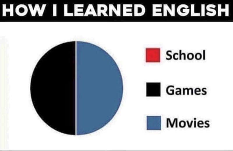 Как я учил английский язык
