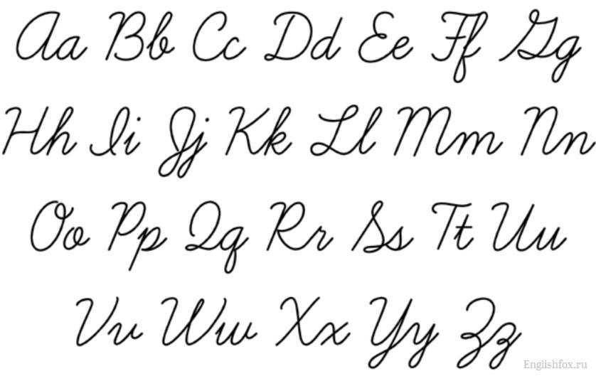Прописной английский алфавит