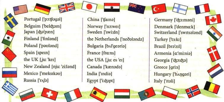 Артикли с географическими названиями