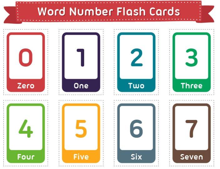 Карточки для изучения английского языка Числа