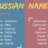 Как правильно писать русские имена английскими буквами