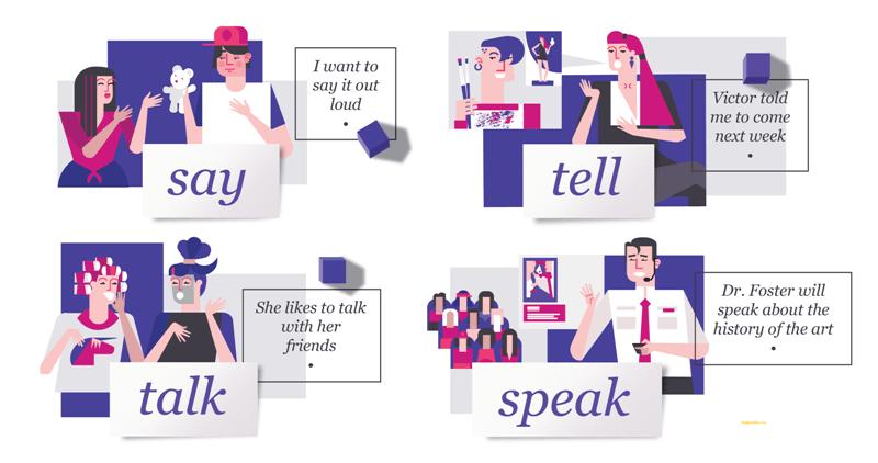 Разница между say, tell, speak, talk