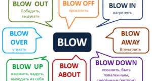 Фразовый глагол blow up