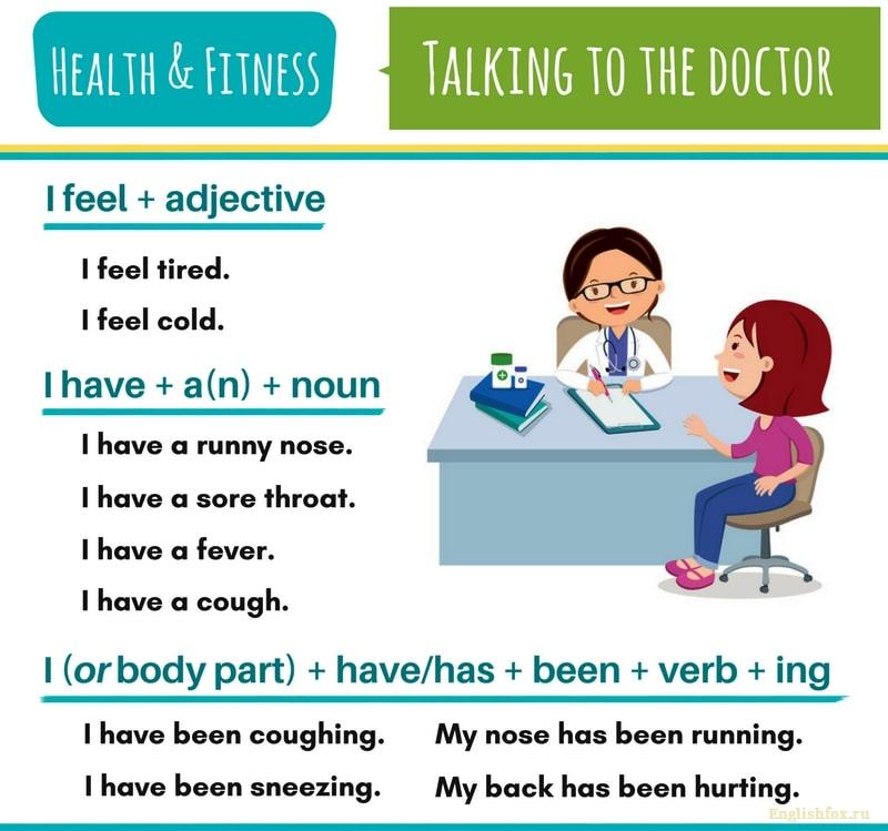 Как вести диалог у врача на английском