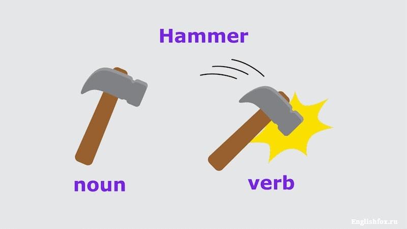 слова, которые являются глаголами и существительными