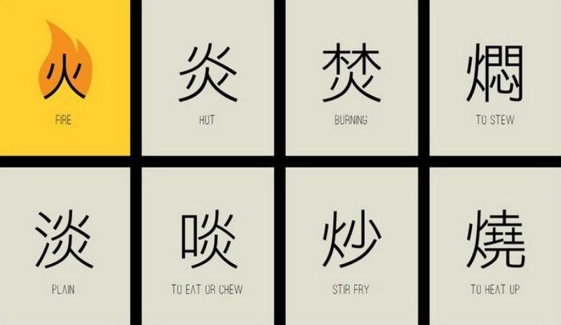 стоит ли учить китайский