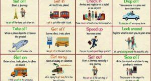 Фразы на английском для путешествий